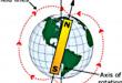 تحرك القطب المغناطيسي الشمالي للأرض نحو روسيا