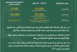 وزارة الداخلية في المملكة تفرض عقوبات على التجمعات العائلية